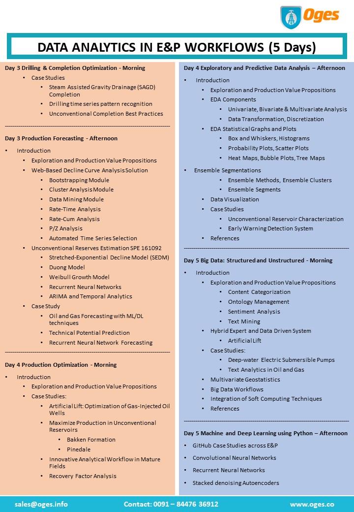 Data Analytics in E&P Workflows